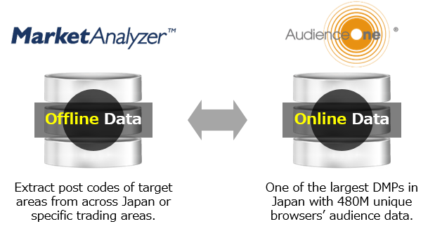MarketAnalyzer for AOne-1
